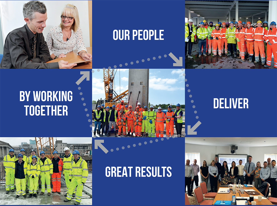 PCEs people deliver great results by working together