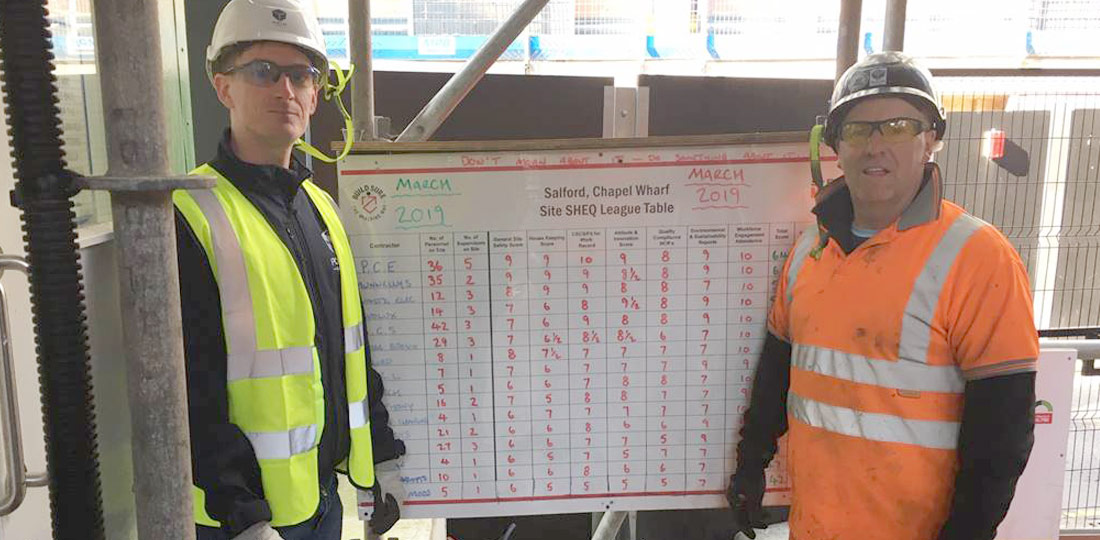 PCE top of the Safety leader board at the Chapel Wharf construction site for March