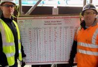 PCE at the top of the construction site safety board at Chapel Wharf